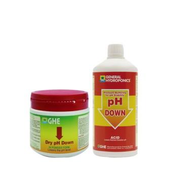 pH Kontrolle